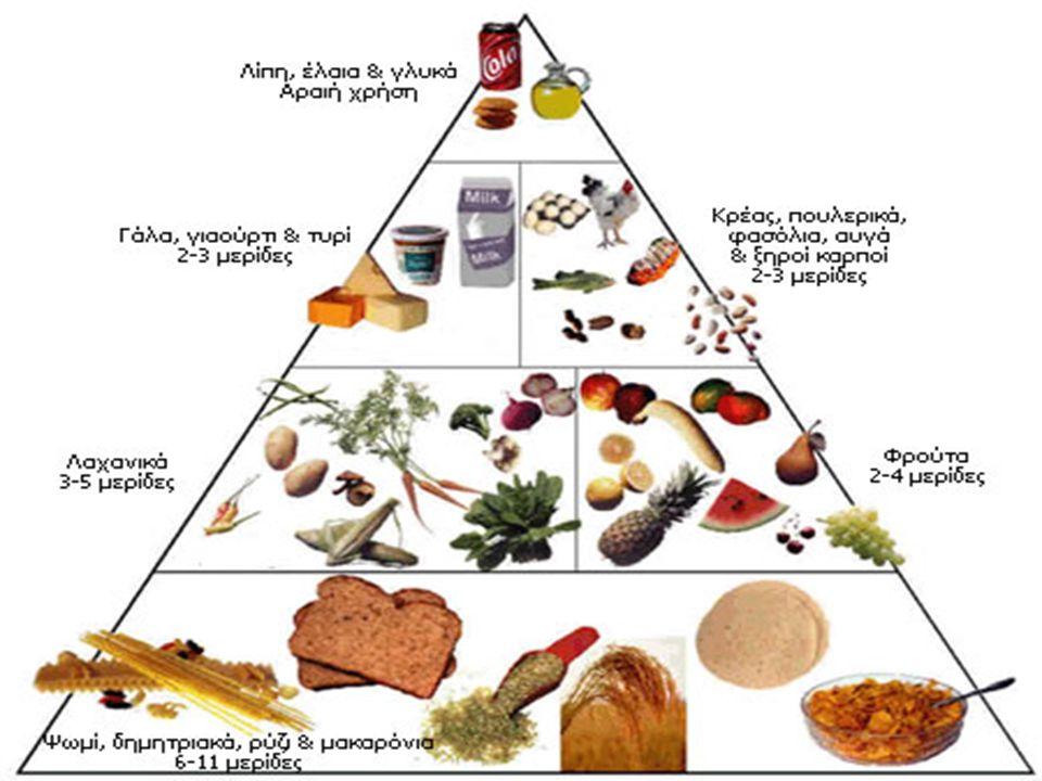 Οι έφηβοι μας χρειάζονται απαραιτήτως διατροφική εκπαίδευση, διαφορετικά κινδυνεύουμε να μεγαλώσουμε μια νέα γενιά παχύσαρκων ή υποσιτισμένων ατόμων μ