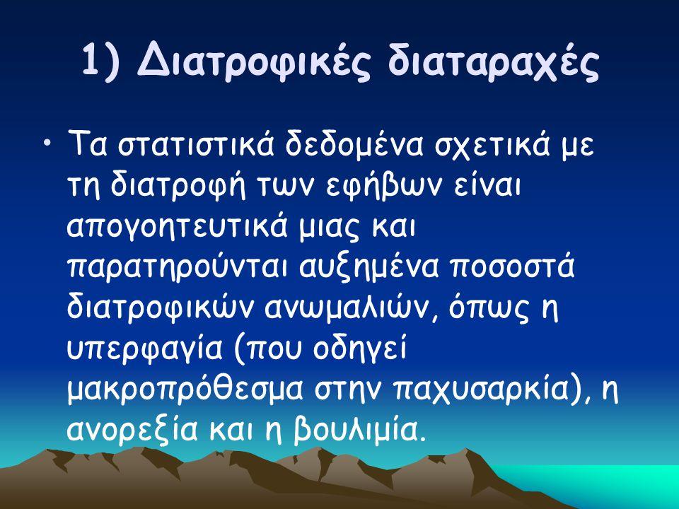 ΔΙΑΤΡΟΦΙΚΕΣ ΔΙΑΤΑΡΑΧΕΣ ΣΤΟΥΣ ΕΦΗΒΟΥΣ
