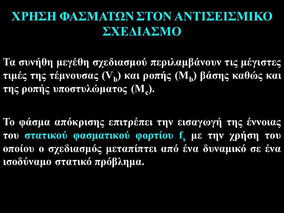 m k f s = k*S d = m* PS a h V b = Τέμνουσα βάσης M b = Ροπή βάσης Το ισοδύναμο φασματικό φορτίο αντιστοιχεί σε ένα ιδεατό μεταφορικό φορτίο το οποίο όταν εφαρμοσθεί στατικά στον φορέα, προκαλεί απόκριση ίση με την μέγιστη δυναμική απόκριση u max που προκαλεί ο πραγματικός εδαφικός κραδασμός.