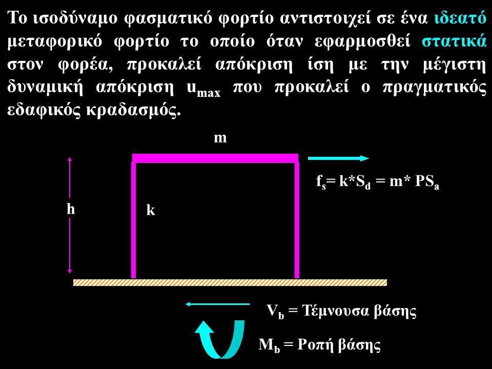 m k f s = k*S d = m* PS a h V b = Τέμνουσα βάσης M b = Ροπή βάσης Το ισοδύναμο φασματικό φορτίο αντιστοιχεί σε ένα ιδεατό μεταφορικό φορτίο το οποίο ό