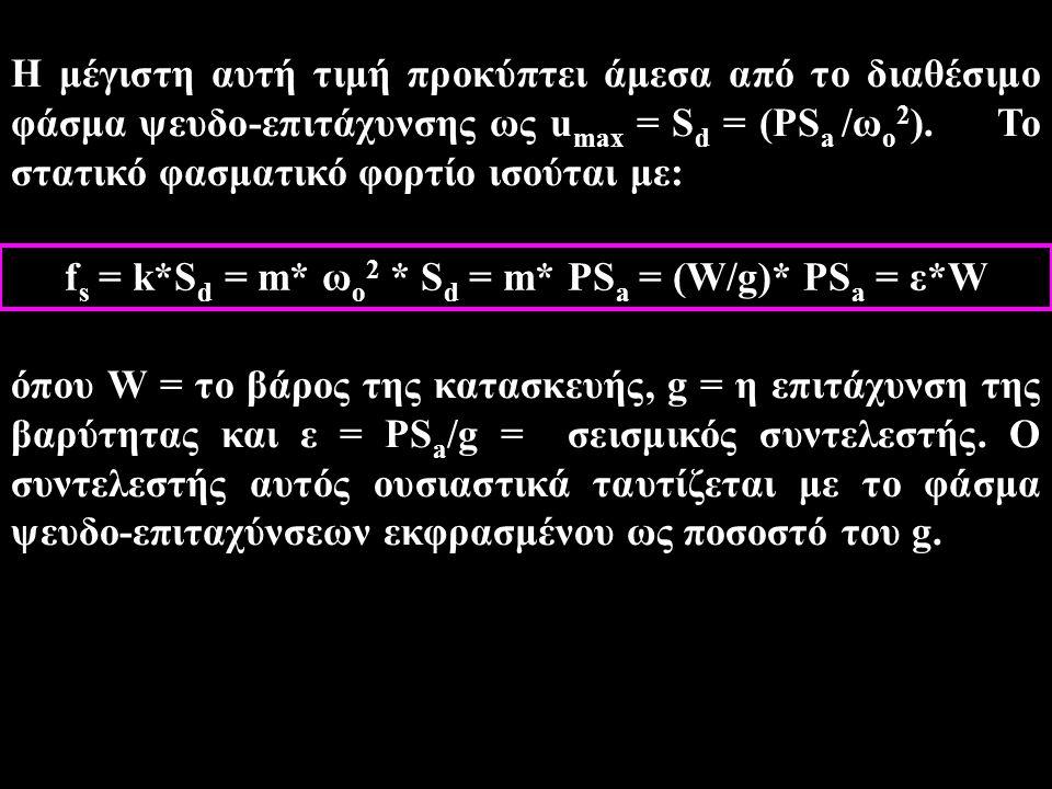 Η μέγιστη αυτή τιμή προκύπτει άμεσα από το διαθέσιμο φάσμα ψευδο-επιτάχυνσης ως u max = S d = (PS a /ω ο 2 ). Το στατικό φασματικό φορτίο ισούται με: