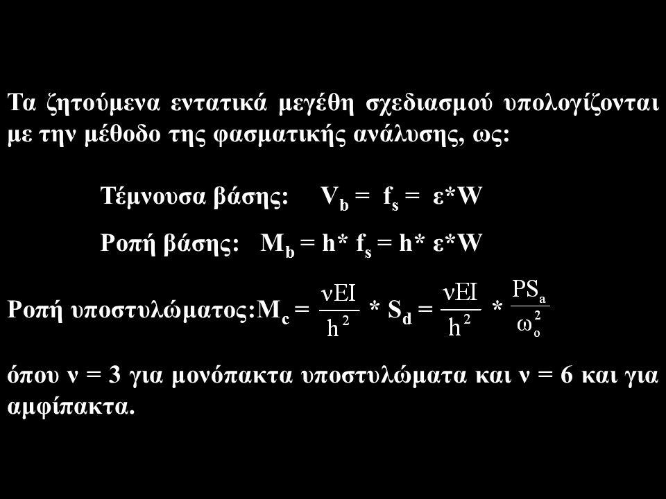 Τέμνουσα βάσης:V b = f s = ε*W Ροπή βάσης: M b = h* f s = h* ε*W Ροπή υποστυλώματος:Μ c = * S d = * όπου ν = 3 για μονόπακτα υποστυλώματα και ν = 6 και για αμφίπακτα.