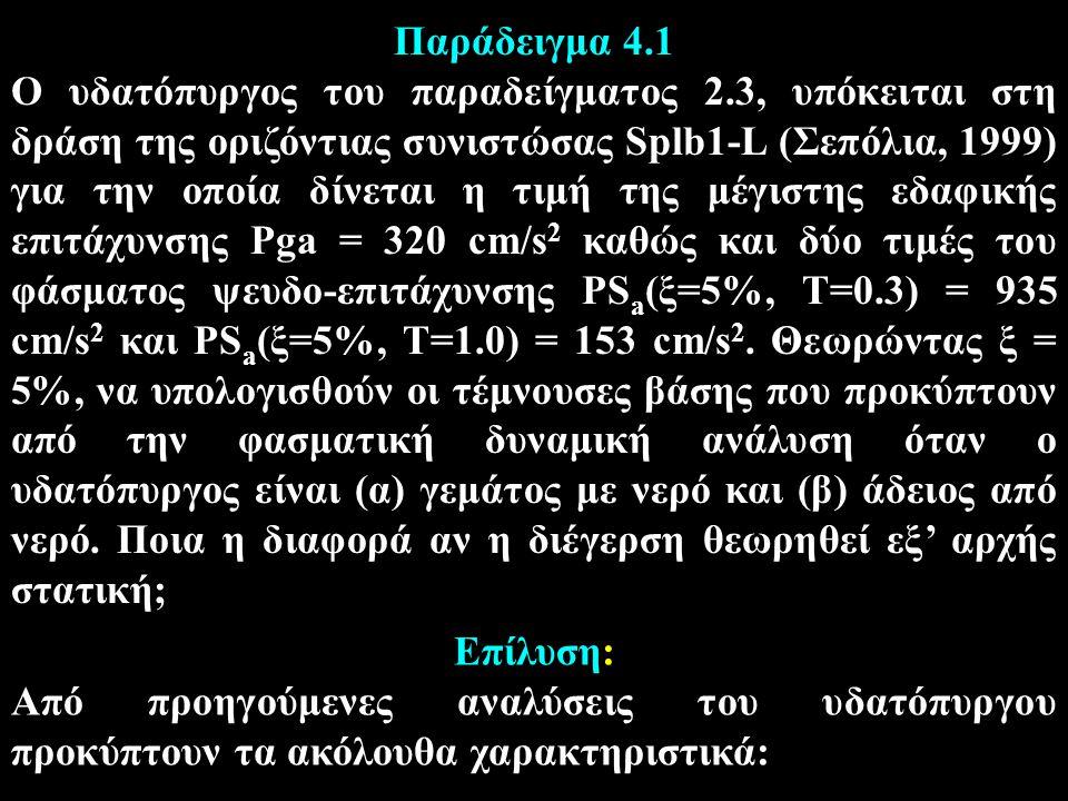 Παράδειγμα 4.1 Ο υδατόπυργος του παραδείγματος 2.3, υπόκειται στη δράση της οριζόντιας συνιστώσας Splb1-L (Σεπόλια, 1999) για την οποία δίνεται η τιμή