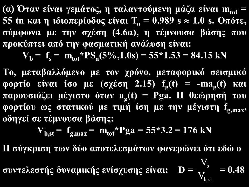 (α) Όταν είναι γεμάτος, η ταλαντούμενη μάζα είναι m tot = 55 tn και η ιδιοπερίοδος είναι T o = 0.989 s  1.0 s. Οπότε, σύμφωνα με την σχέση (4.6α), η