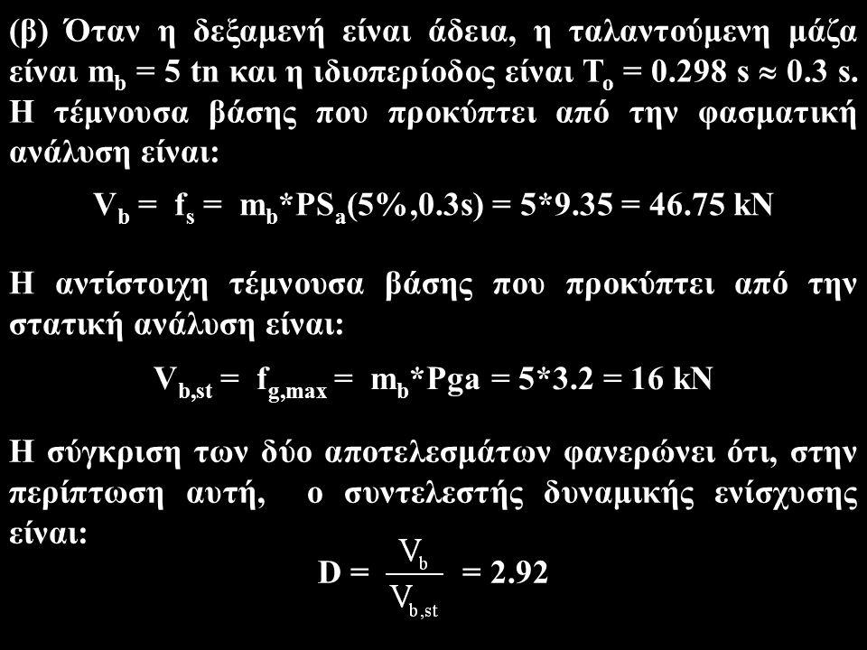 (β) Όταν η δεξαμενή είναι άδεια, η ταλαντούμενη μάζα είναι m b = 5 tn και η ιδιοπερίοδος είναι T o = 0.298 s  0.3 s. H τέμνουσα βάσης που προκύπτει α