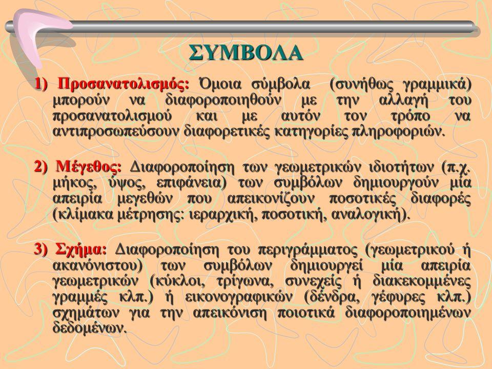 ΣΥΜΒΟΛΑ 1) Προσανατολισμός: Όμοια σύμβολα (συνήθως γραμμικά) μπορούν να διαφοροποιηθούν με την αλλαγή του προσανατολισμού και με αυτόν τον τρόπο να αν