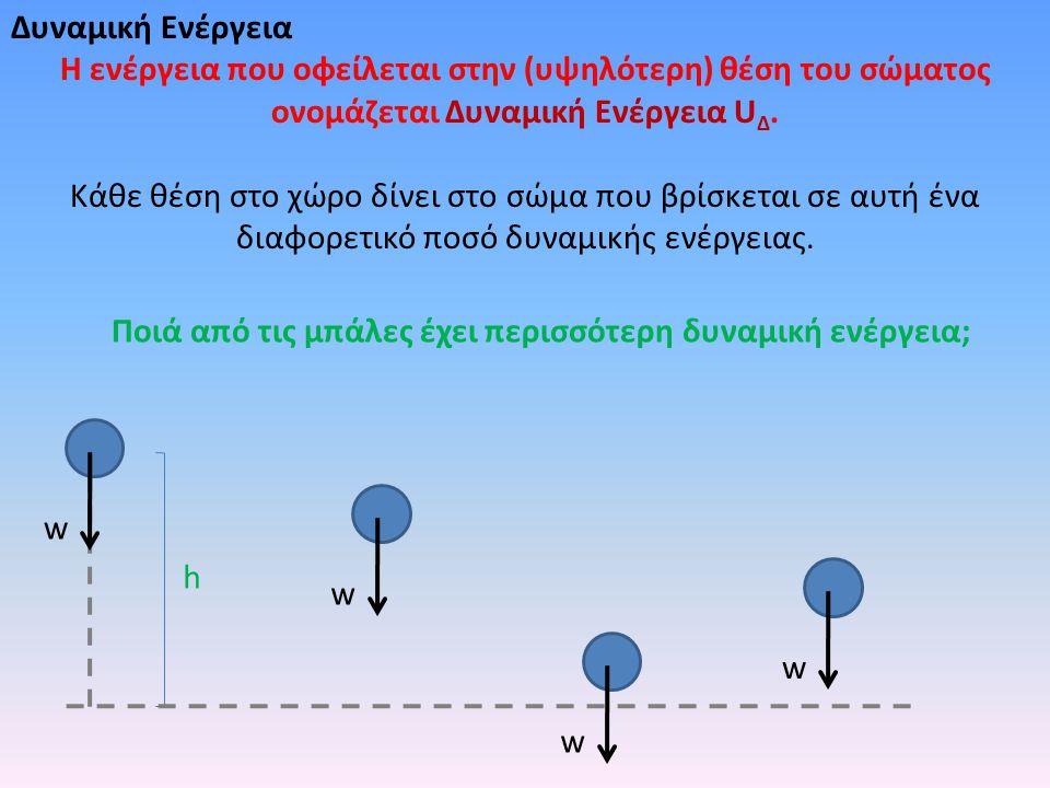 Δυναμική Ενέργεια Η ενέργεια που οφείλεται στην (υψηλότερη) θέση του σώματος ονομάζεται Δυναμική Ενέργεια U Δ. Κάθε θέση στο χώρο δίνει στο σώμα που β