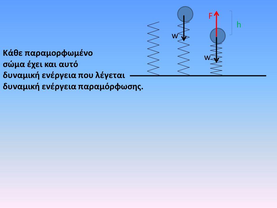w w F h Κάθε παραμορφωμένο σώμα έχει και αυτό δυναμική ενέργεια που λέγεται δυναμική ενέργεια παραμόρφωσης.