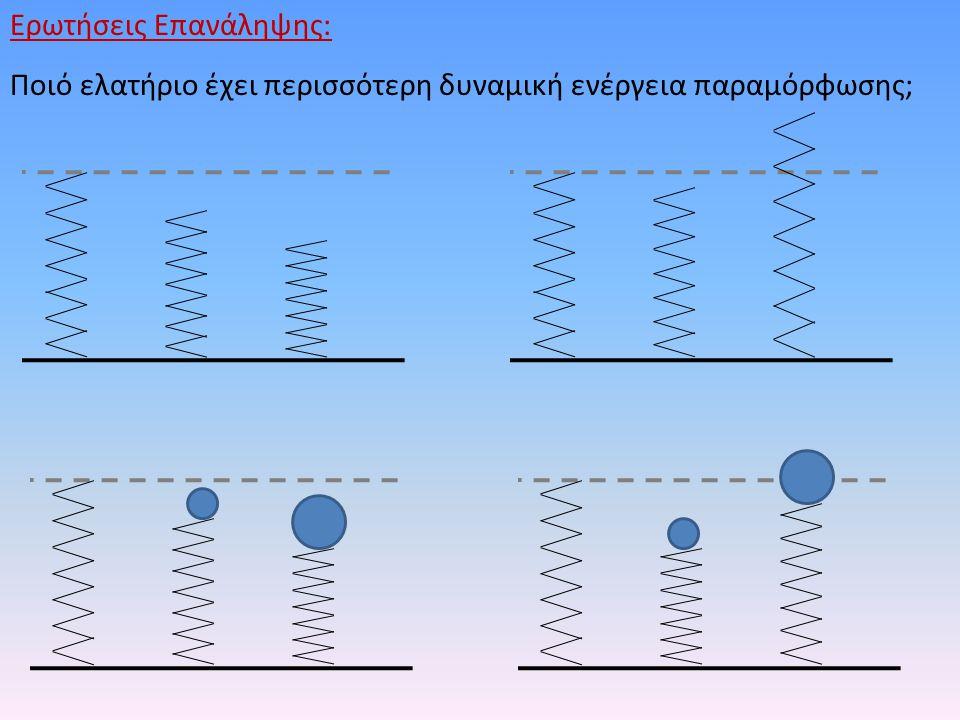 Ερωτήσεις Επανάληψης: Ποιό ελατήριο έχει περισσότερη δυναμική ενέργεια παραμόρφωσης;