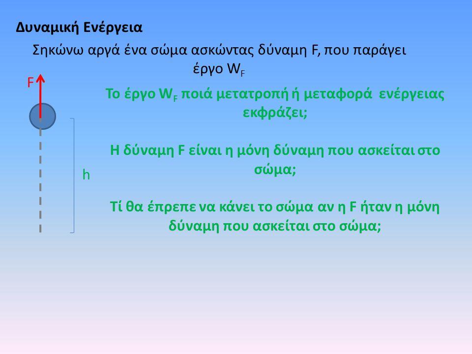 Δυναμική Ενέργεια Σηκώνω αργά ένα σώμα ασκώντας δύναμη F, που παράγει έργο W F F h Το έργο W F ποιά μετατροπή ή μεταφορά ενέργειας εκφράζει; Η δύναμη