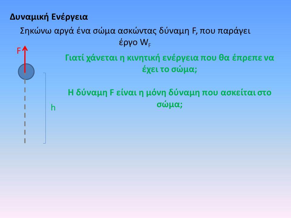 Δυναμική Ενέργεια Η ενέργεια που οφείλεται στην (υψηλότερη) θέση του σώματος ονομάζεται Δυναμική Ενέργεια U Δ.