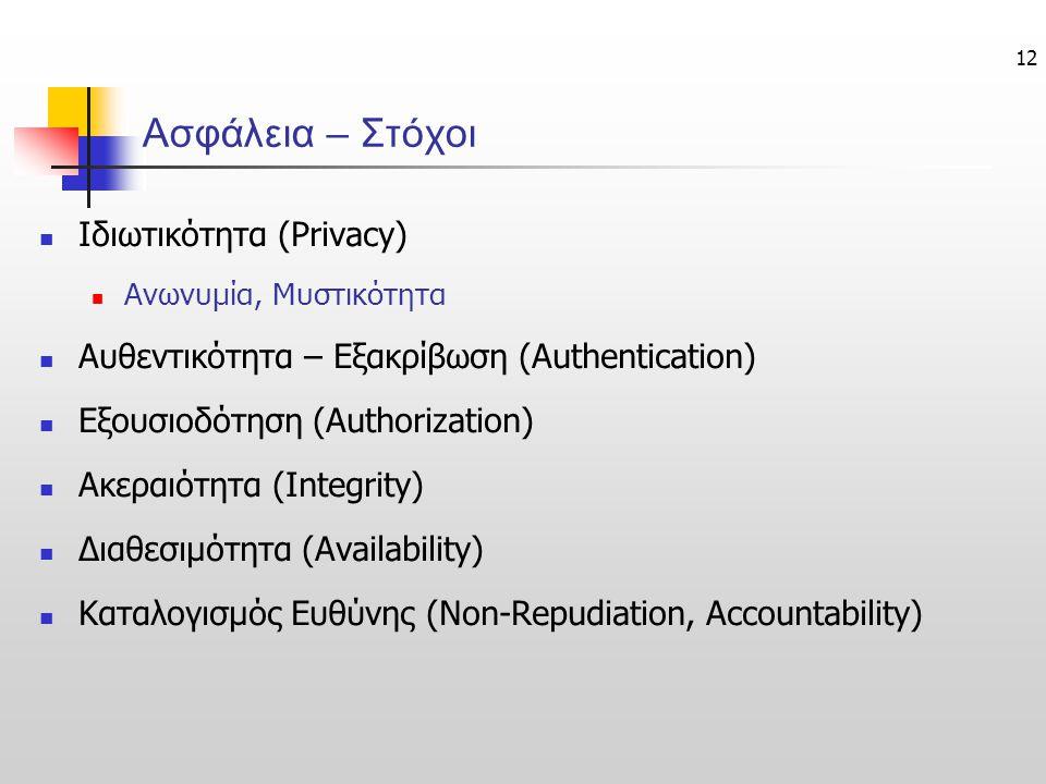 12 Ασφάλεια – Στόχοι Ιδιωτικότητα (Privacy) Ανωνυμία, Μυστικότητα Αυθεντικότητα – Εξακρίβωση (Authentication) Εξουσιοδότηση (Authorization) Ακεραιότητα (Integrity) Διαθεσιμότητα (Availability) Καταλογισμός Ευθύνης (Non-Repudiation, Accountability)