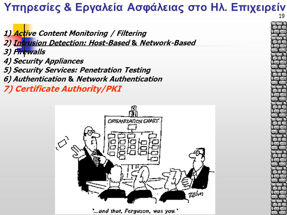 19 1) Active Content Monitoring / Filtering 2) Intrusion Detection: Host-Based & Network-Based 3) Firewalls 4) Security Appliances 5) Security Services: Penetration Testing 6) Authentication & Network Authentication 7) Certificate Authority/PKI Υπηρεσίες & Εργαλεία Ασφάλειας στο Ηλ.