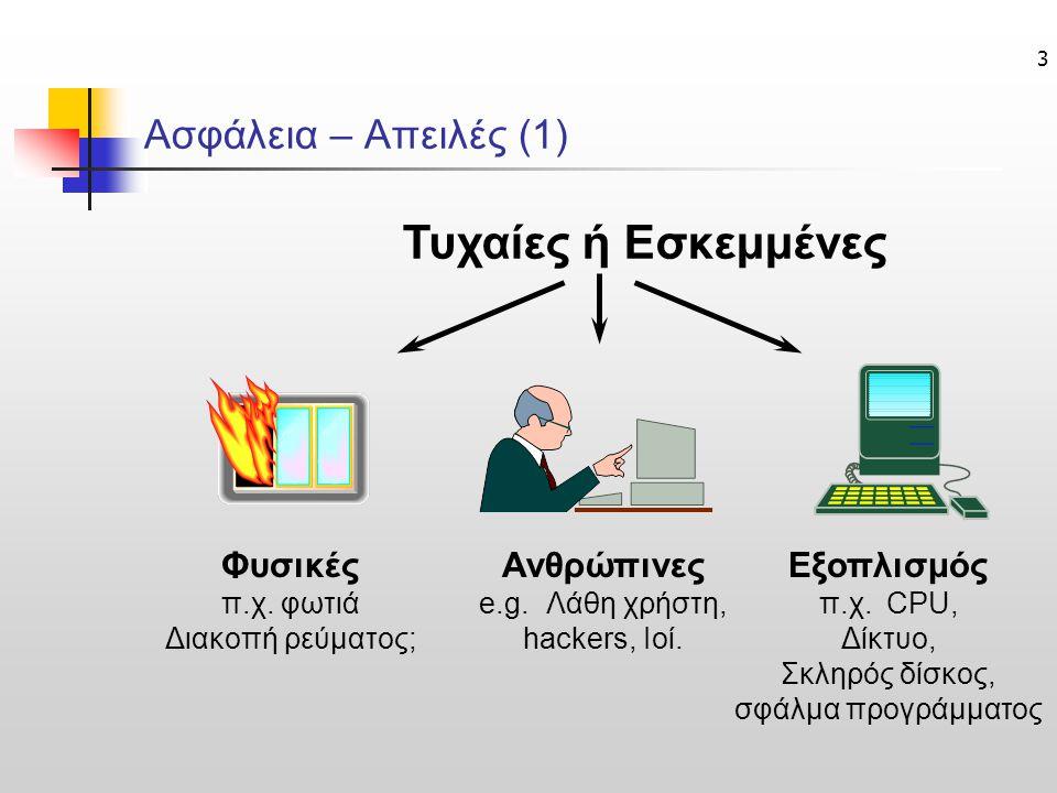 3 Ασφάλεια – Απειλές (1) Τυχαίες ή Εσκεμμένες Φυσικές π.χ. φωτιά Διακοπή ρεύματος; Εξοπλισμός π.χ. CPU, Δίκτυο, Σκληρός δίσκος, σφάλμα προγράμματος Αν