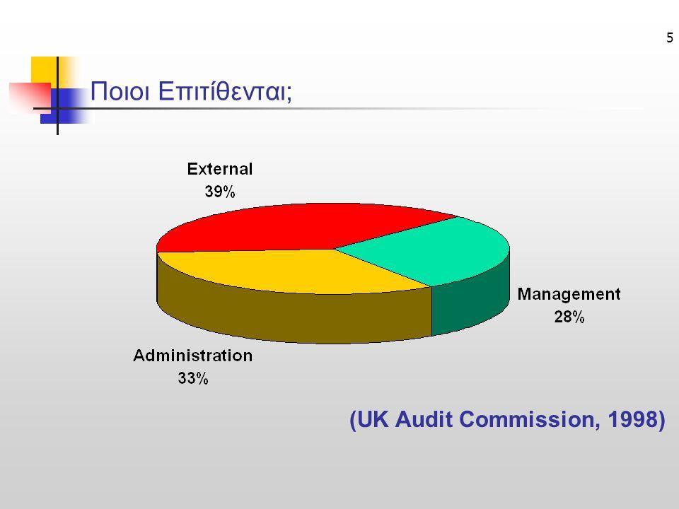 5 Ποιοι Επιτίθενται; (UK Audit Commission, 1998)