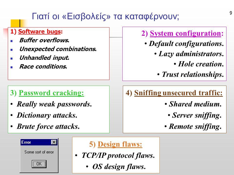 10 Ασφάλεια Συστήματος / Δικτύου - Επίπεδα