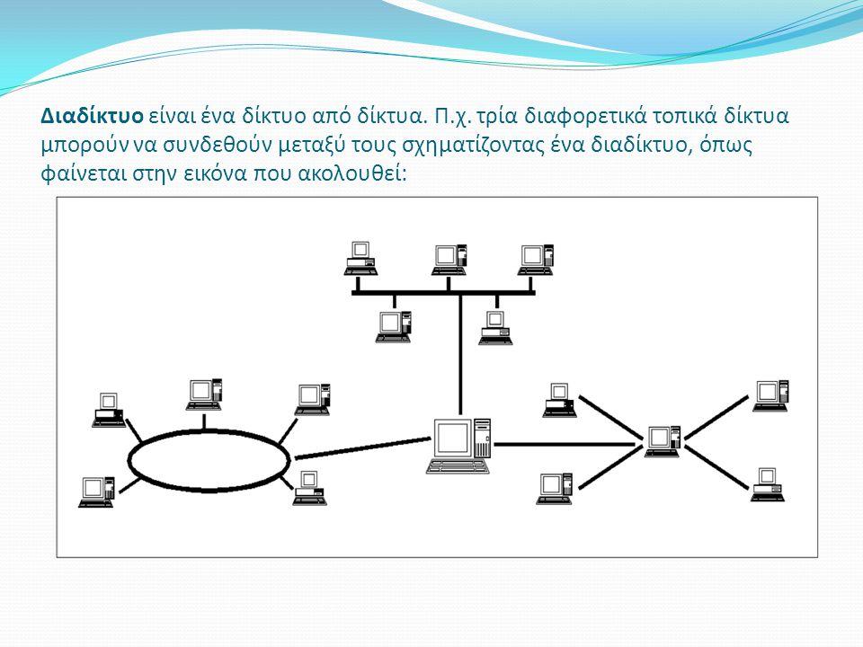 Διαδίκτυο είναι ένα δίκτυο από δίκτυα. Π.χ. τρία διαφορετικά τοπικά δίκτυα μπορούν να συνδεθούν μεταξύ τους σχηματίζοντας ένα διαδίκτυο, όπως φαίνεται