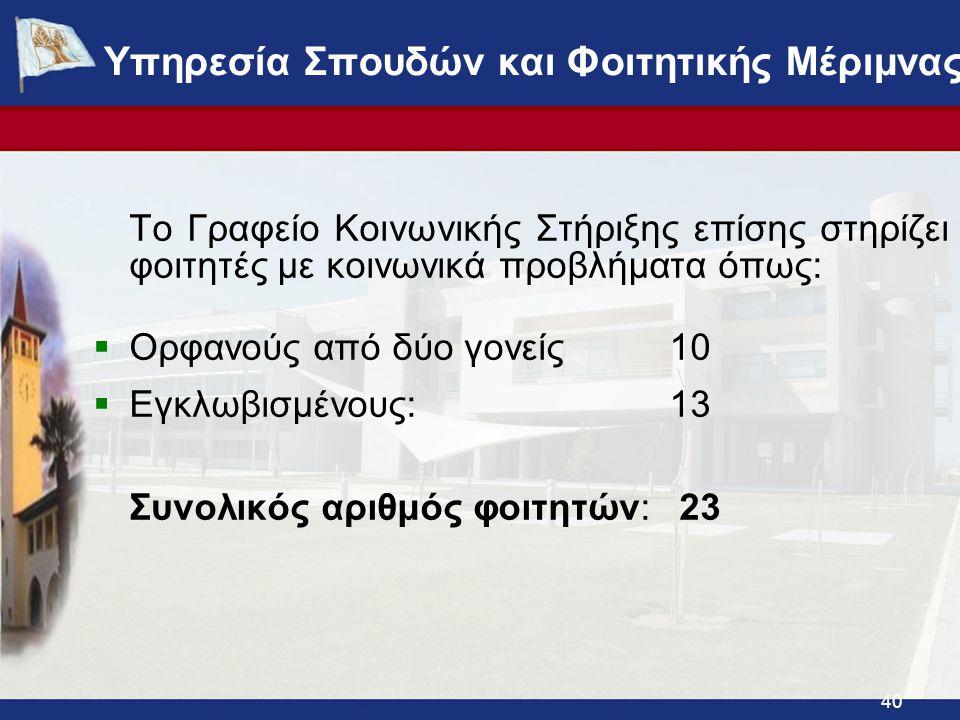 Το Γραφείο Κοινωνικής Στήριξης επίσης στηρίζει φοιτητές με κοινωνικά προβλήματα όπως:  Ορφανούς από δύο γονείς 10  Εγκλωβισμένους: 13 Συνολικός αριθμός φοιτητών: 23 40 ΥΠΗΡΕΣΙΑ ΣΠΟΥΔΩΝ ΚΑΙ ΦΟΙΤΗΤΙΚΗΣ ΜΕΡΙΜΝΑΣ - www.ucy.ac.cy/fmweb Υπηρεσία Σπουδών και Φοιτητικής Μέριμνας