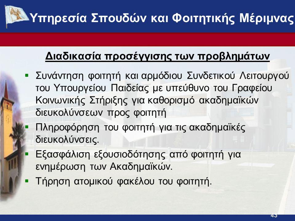 Διαδικασία προσέγγισης των προβλημάτων  Συνάντηση φοιτητή και αρμόδιου Συνδετικού Λειτουργού του Υπουργείου Παιδείας με υπεύθυνο του Γραφείου Κοινωνι