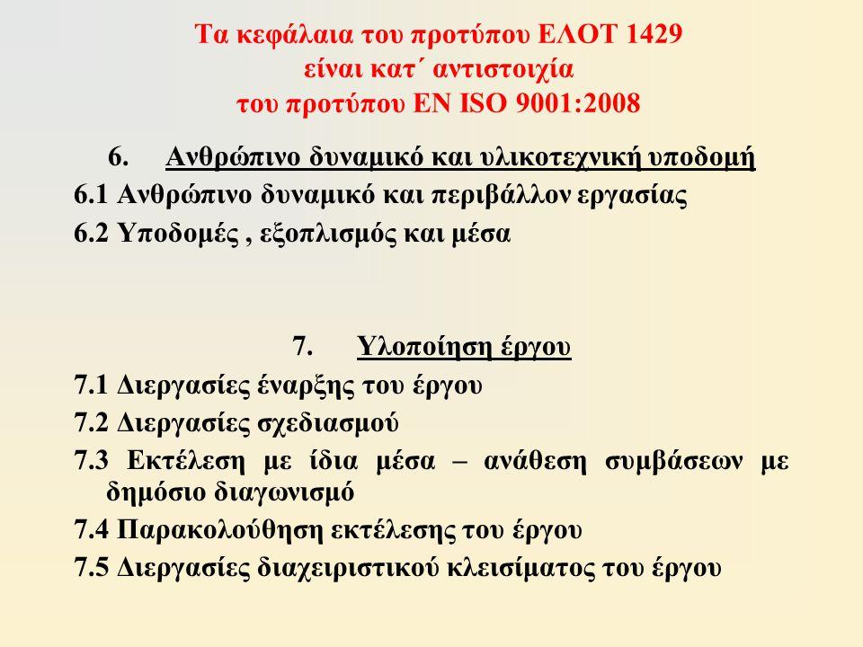Τα κεφάλαια του προτύπου ΕΛΟΤ 1429 είναι κατ΄ αντιστοιχία του προτύπου EN ISO 9001:2008 6. Ανθρώπινο δυναμικό και υλικοτεχνική υποδομή 6.1 Ανθρώπινο δ