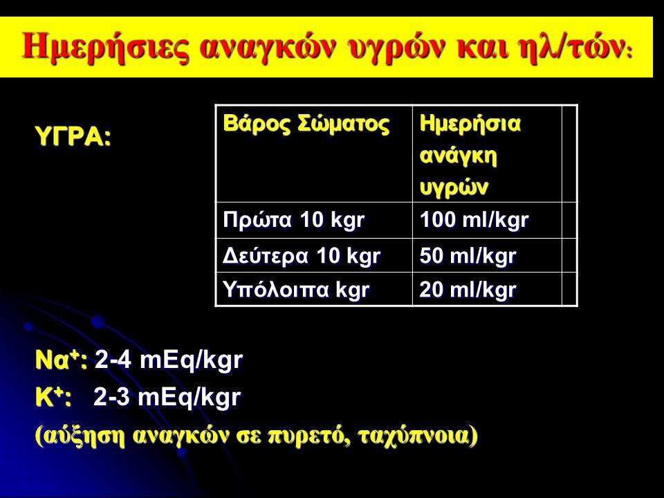 Ημερήσιες αναγκών υγρών και ηλ/τών : ΥΓΡΑ: Να + : 2-4 mEq/kgr Κ + : 2-3 mEq/kgr (αύξηση αναγκών σε πυρετό, ταχύπνοια) Βάρος Σώματος Ημερήσιαανάγκηυγρώ