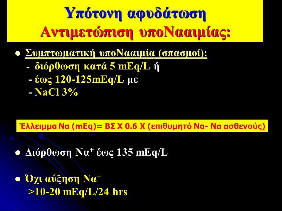 Υπότονη αφυδάτωση Αντιμετώπιση υποΝααιμίας: Συμπτωματική υποΝααιμία (σπασμοί): - διόρθωση κατά 5 mEq/L ή - έως 120-125mEq/L με - NaCl 3% Διόρθωση Να +