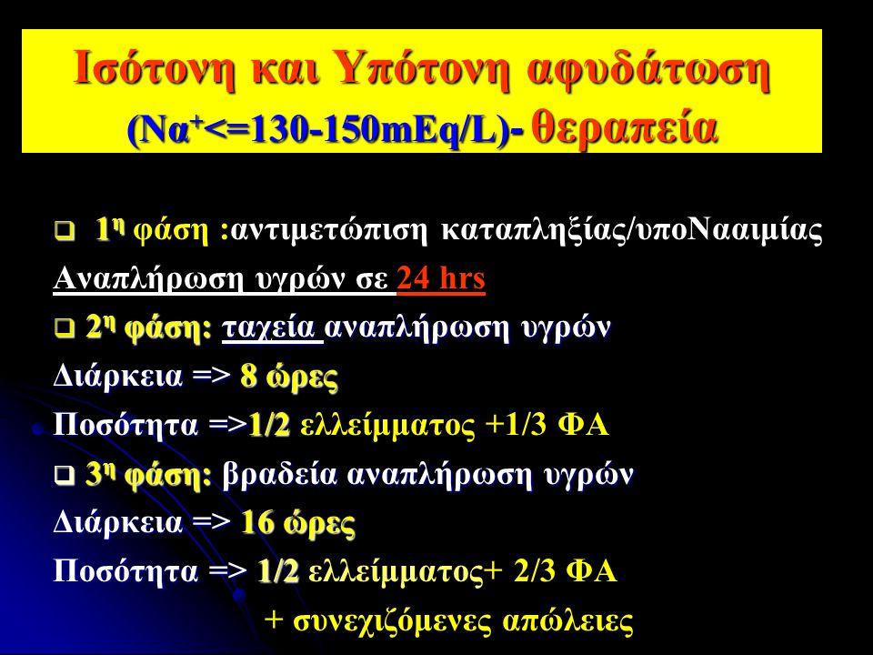 Ισότονη και Υπότονη αφυδάτωση (Να + <=130-150mEq/L) - θεραπεία  1 η  1 η φάση :αντιμετώπιση καταπληξίας/υποΝααιμίας Αναπλήρωση υγρών σε 24 hrs  2 η