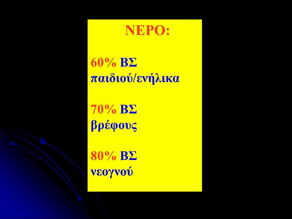 ΝΕΡΟ: 60% ΒΣ παιδιού/ενήλικα 70% ΒΣ βρέφους 80% ΒΣ νεογνού