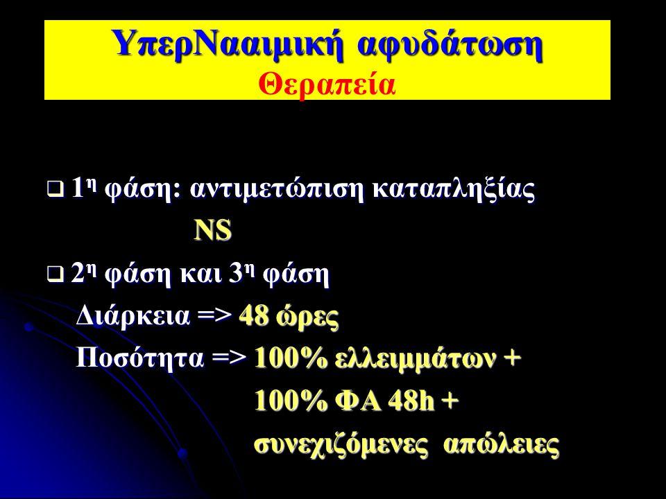 ΥπερΝααιμική αφυδάτωση ΥπερΝααιμική αφυδάτωση Θεραπεία  1 η φάση: αντιμετώπιση καταπληξίας NS NS  2 η φάση και 3 η φάση Διάρκεια => 48 ώρες Διάρκεια