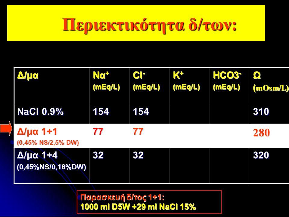 Περιεκτικότητα δ/των: Περιεκτικότητα δ/των: Δ/μα Να + (mEq/L) Cl - (mEq/L) K + (mEq/L) HCO3 - (mEq/L) Ω ( mOsm/L) NaCl 0.9% 154154310 Δ/μα 1+1 (0,45%