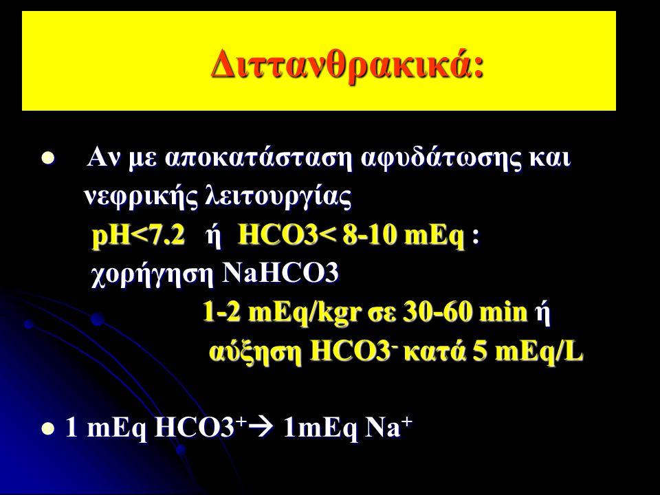 Διττανθρακικά: Διττανθρακικά: Αν με αποκατάσταση αφυδάτωσης και Αν με αποκατάσταση αφυδάτωσης και νεφρικής λειτουργίας νεφρικής λειτουργίας pH<7.2 ή H
