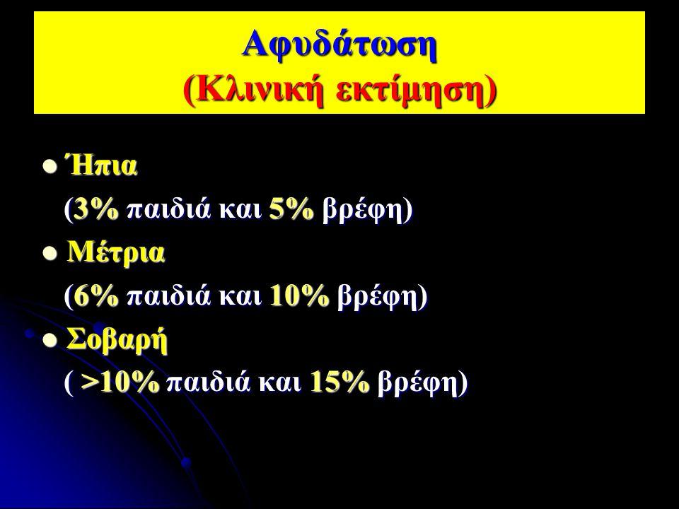 Αφυδάτωση (Ω πλάσματος, Να + ορού) Ισοτονική ή ισονατριαιμική συχνότερη (70%) Ισοτονική ή ισονατριαιμική συχνότερη (70%) Να + : 130-150 mEq/L Να + : 130-150 mEq/L Ω : 280-310 mOsm/L Ω : 280-310 mOsm/L Υποτονική ή υπονατριαιμική (15%) Υποτονική ή υπονατριαιμική (15%) Να + : <130 mEq/L Να + : <130 mEq/L Ω : < 280 mOsm/L Ω : < 280 mOsm/L Υπερτονική ή υπερνατριαιμική (15%) Υπερτονική ή υπερνατριαιμική (15%) Να + : >150 mEq/L, Να + : >150 mEq/L, Ω : > 310 mOsm/L Ω : > 310 mOsm/L και στους τρεις τύπους αφυδάτωσης το συνολικό Να είναι ελαττωμένο .