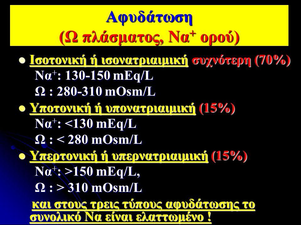 ΥπερΝααιμική αφυδάτωση ΥπερΝααιμική αφυδάτωση Θεραπεία Μείωση Να + : ΟΧΙ >12-15 mEq/L σε 24 hrs ή 0.5 mEq/L/ώρα Αργή αναπλήρωση ελλείμματος υγρών Αν Να + < 170 mEq/L διόρθωση σε 48 hrs Αν Να + > 170 mEq/L διόρθωση σε 72 hrs