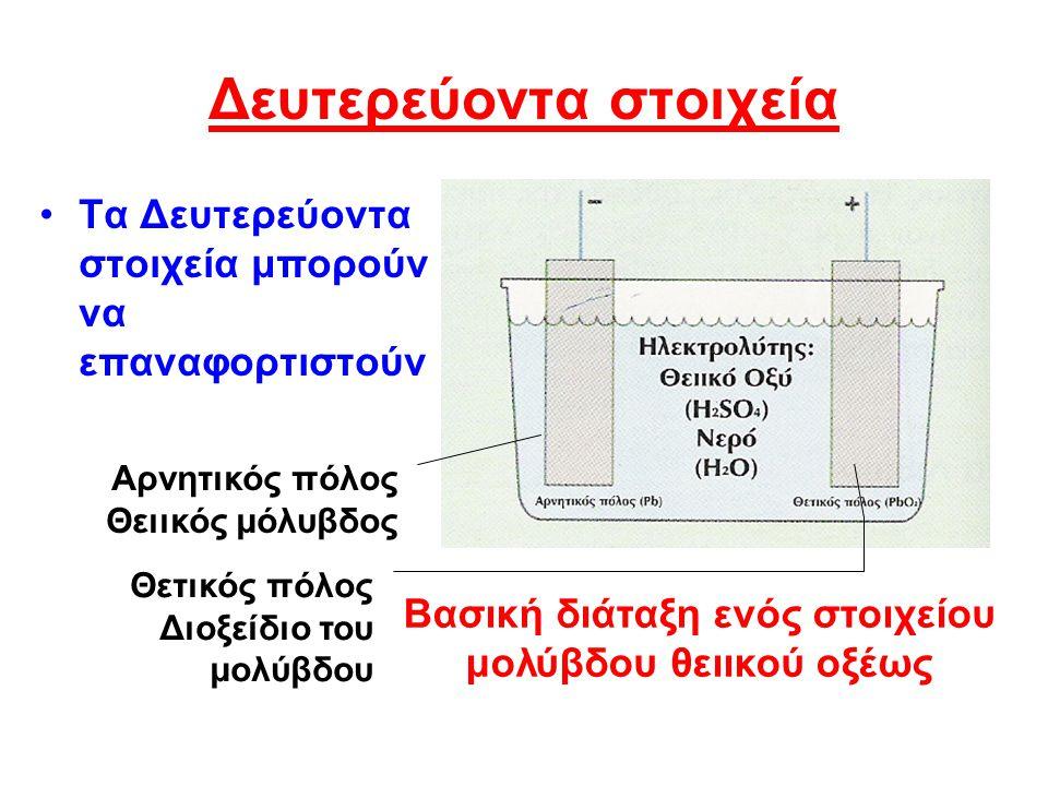 Δευτερεύοντα στοιχεία Τα Δευτερεύοντα στοιχεία μπορούν να επαναφορτιστούν Βασική διάταξη ενός στοιχείου μολύβδου θειικού οξέως Αρνητικός πόλος Θειικός