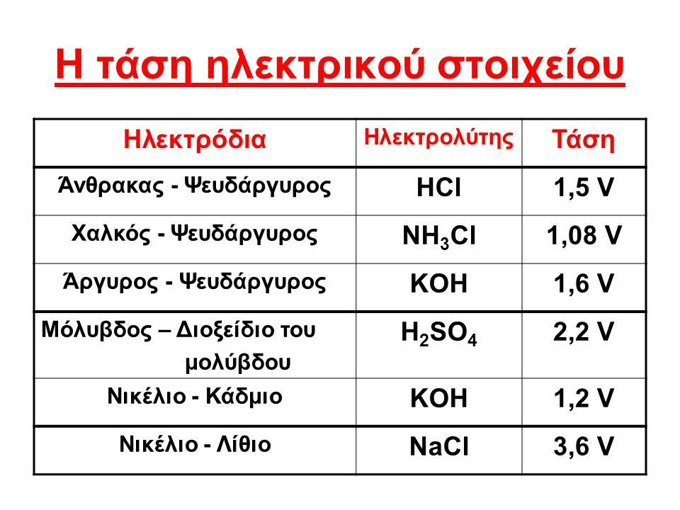Η τάση ηλεκτρικού στοιχείου Ηλεκτρόδια Ηλεκτρολύτης Τάση Άνθρακας - Ψευδάργυρος HCl1,5 V Χαλκός - Ψευδάργυρος ΝΗ 3 Cl1,08 V Άργυρος - Ψευδάργυρος ΚOH1