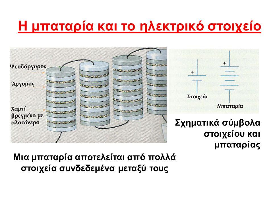 Η μπαταρία και το ηλεκτρικό στοιχείο Μια μπαταρία αποτελείται από πολλά στοιχεία συνδεδεμένα μεταξύ τους Σχηματικά σύμβολα στοιχείου και μπαταρίας