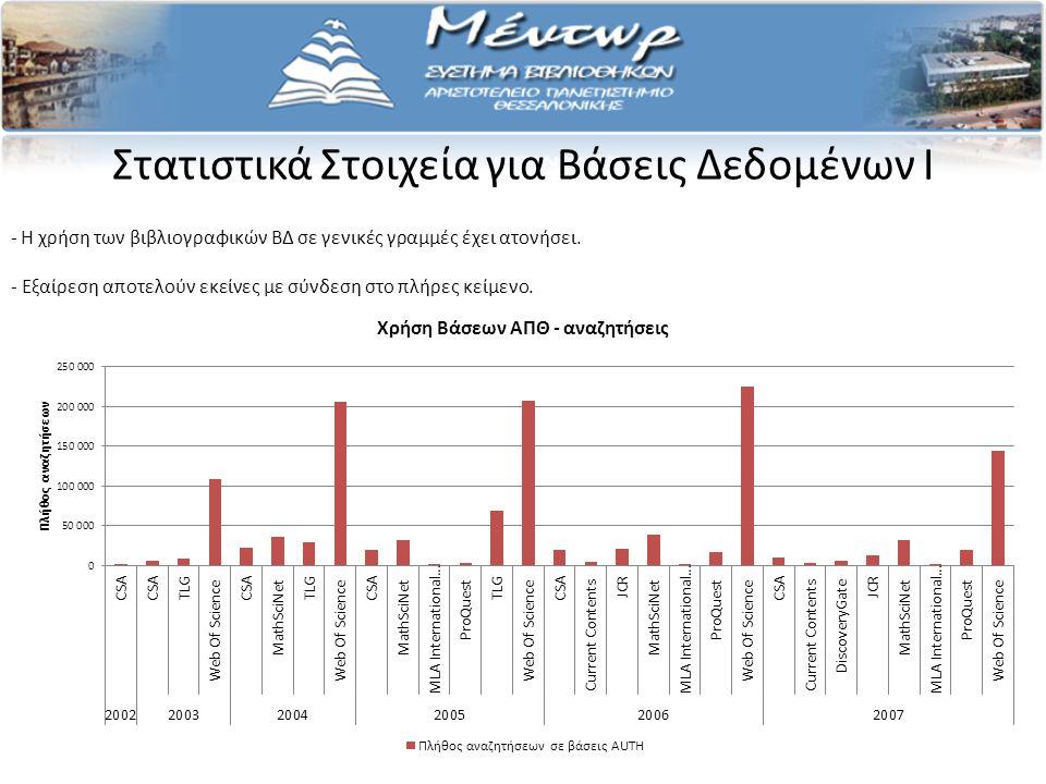 Στατιστικά Στοιχεία για Βάσεις Δεδομένων I Χρήση Βάσεων ΑΠΘ - αναζητήσεις -Η χρήση των βιβλιογραφικών ΒΔ σε γενικές γραμμές έχει ατονήσει.