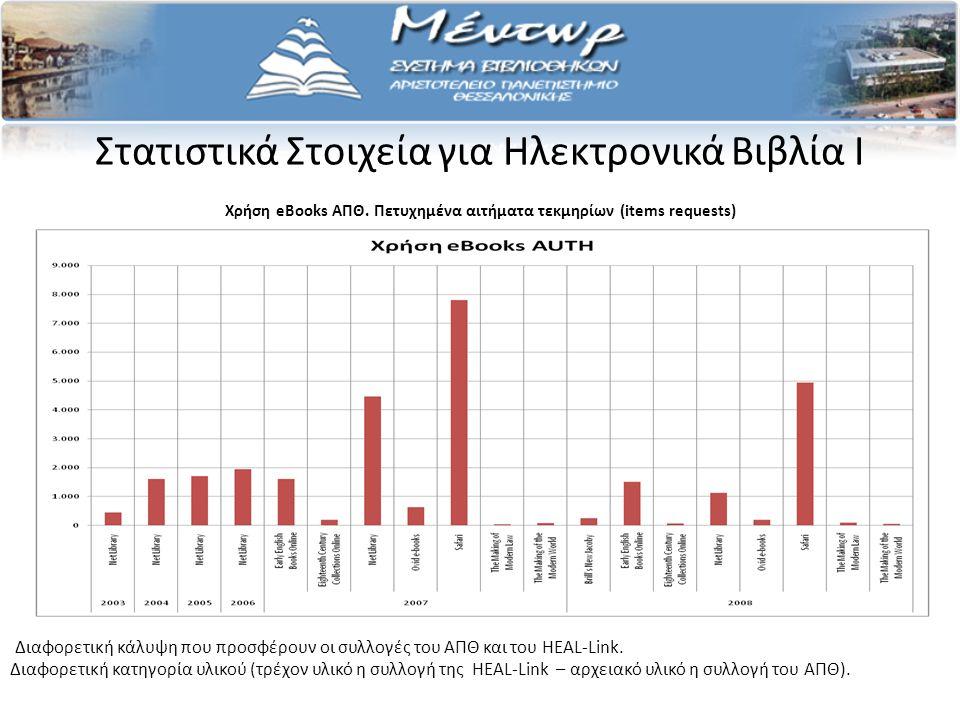 Στατιστικά Στοιχεία για Ηλεκτρονικά Βιβλία I Χρήση eBooks ΑΠΘ.