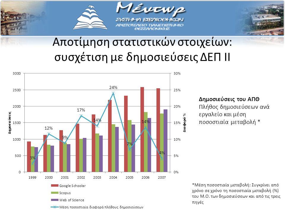 Αποτίμηση στατιστικών στοιχείων: συσχέτιση με δημοσιεύσεις ΔΕΠ II Δημοσιεύσεις του ΑΠΘ Πλήθος δημοσιεύσεων ανά εργαλείο και μέση ποσοστιαία μεταβολή * *Μέση ποσοστιαία μεταβολή: Συγκρίνει από χρόνο σε χρόνο τη ποσοστιαία μεταβολή (%) του Μ.Ο.