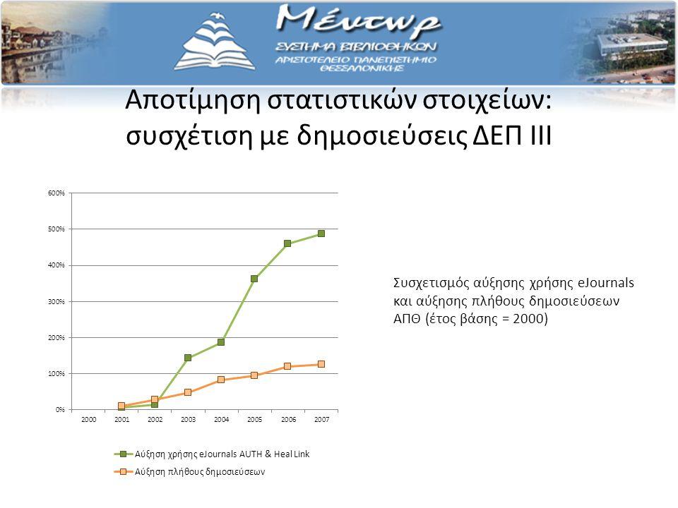 Αποτίμηση στατιστικών στοιχείων: συσχέτιση με δημοσιεύσεις ΔΕΠ III Συσχετισμός αύξησης χρήσης eJournals και αύξησης πλήθους δημοσιεύσεων ΑΠΘ (έτος βάσης = 2000)