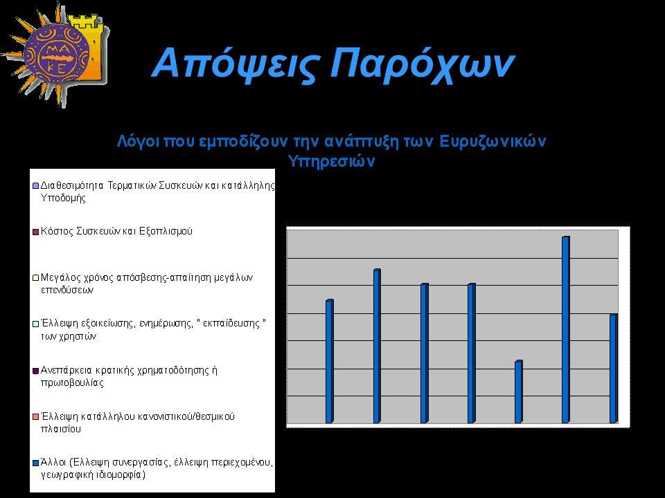 Διείσδυση των Ευρυζωνικών Υπηρεσιών