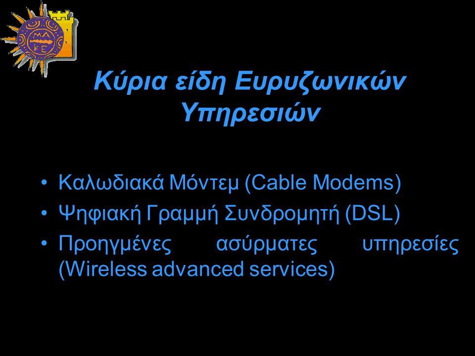 Ορισμός Ευρυζωνικότητας Παροχή Γρήγορων Συνδέσεων στο Διαδίκτυο Κατάλληλη Δικτυακή Υποδομή Δυνατότητα Επιλογής από τον Πολίτη Κατάλληλο Ρυθμιστικό Πλαίσιο