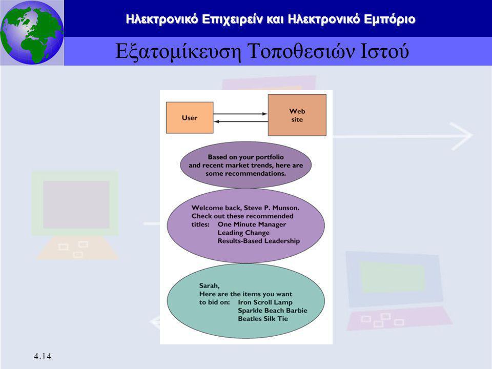 Ηλεκτρονικό Επιχειρείν και Ηλεκτρονικό Εμπόριο 4.14 Εξατομίκευση Τοποθεσιών Ιστού