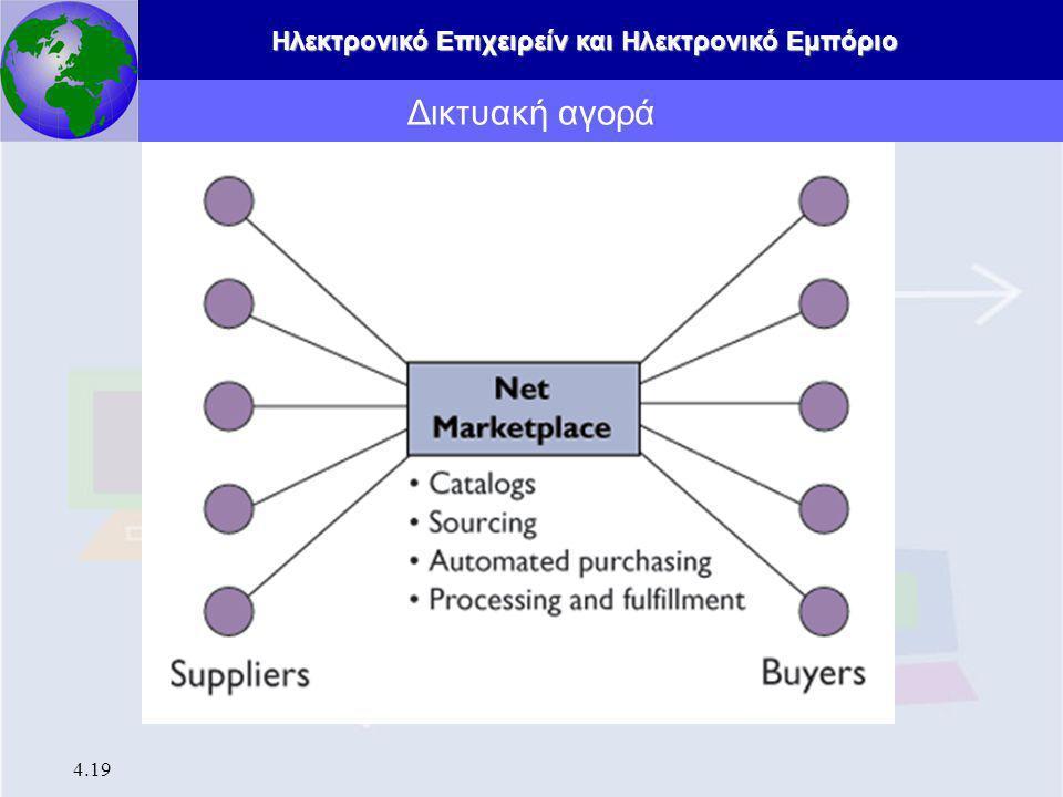 Ηλεκτρονικό Επιχειρείν και Ηλεκτρονικό Εμπόριο 4.19 Δικτυακή αγορά