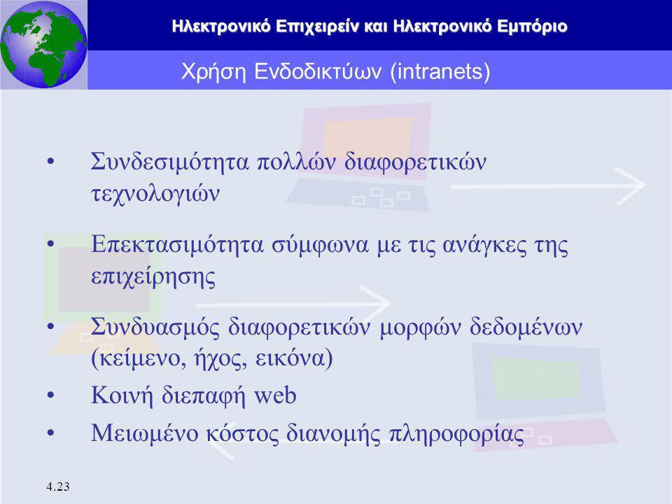 Ηλεκτρονικό Επιχειρείν και Ηλεκτρονικό Εμπόριο 4.23 Συνδεσιμότητα πολλών διαφορετικών τεχνολογιών Επεκτασιμότητα σύμφωνα με τις ανάγκες της επιχείρησης Συνδυασμός διαφορετικών μορφών δεδομένων (κείμενο, ήχος, εικόνα) Κοινή διεπαφή web Μειωμένο κόστος διανομής πληροφορίας Χρήση Ενδοδικτύων (intranets)