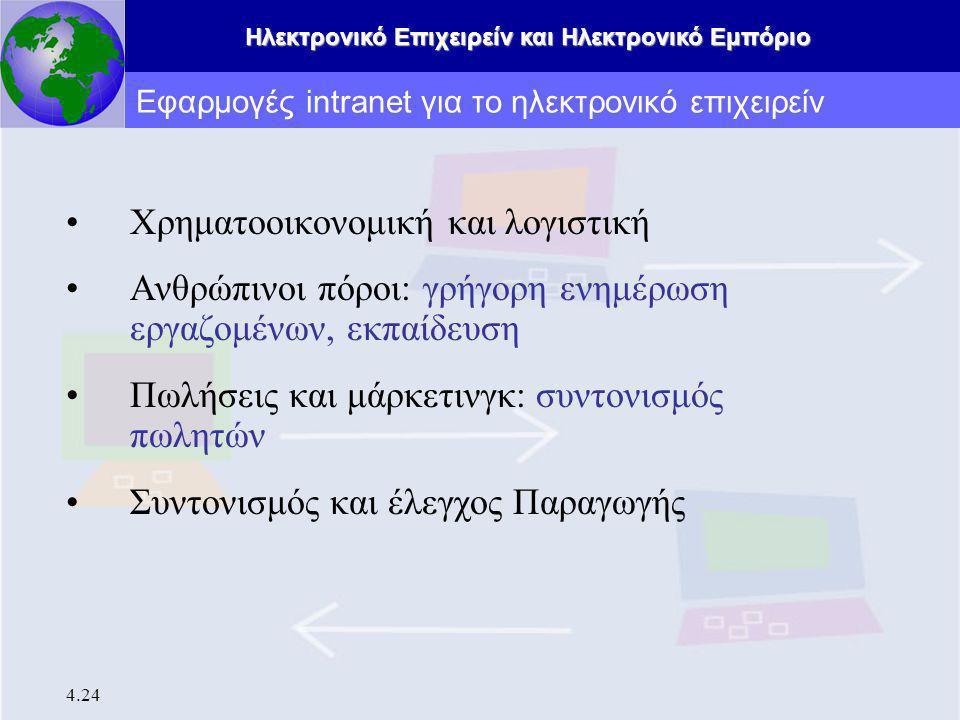 Ηλεκτρονικό Επιχειρείν και Ηλεκτρονικό Εμπόριο 4.24 Χρηματοοικονομική και λογιστική Ανθρώπινοι πόροι: γρήγορη ενημέρωση εργαζομένων, εκπαίδευση Πωλήσεις και μάρκετινγκ: συντονισμός πωλητών Συντονισμός και έλεγχος Παραγωγής Εφαρμογές intranet για το ηλεκτρονικό επιχειρείν