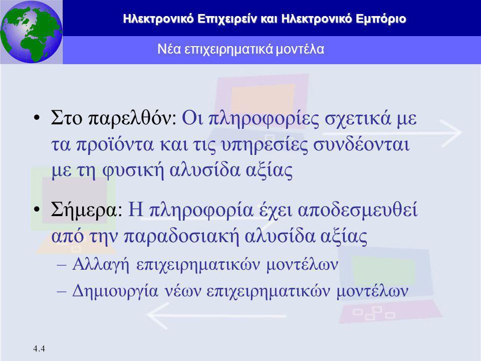 Ηλεκτρονικό Επιχειρείν και Ηλεκτρονικό Εμπόριο 4.25 Εφαρμογές intranet για το ηλεκτρονικό επιχειρείν