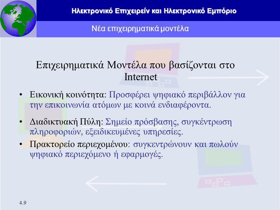 Ηλεκτρονικό Επιχειρείν και Ηλεκτρονικό Εμπόριο 4.20 Συστήματα πληρωμών με πιστωτική κάρτα μέσω Internet.