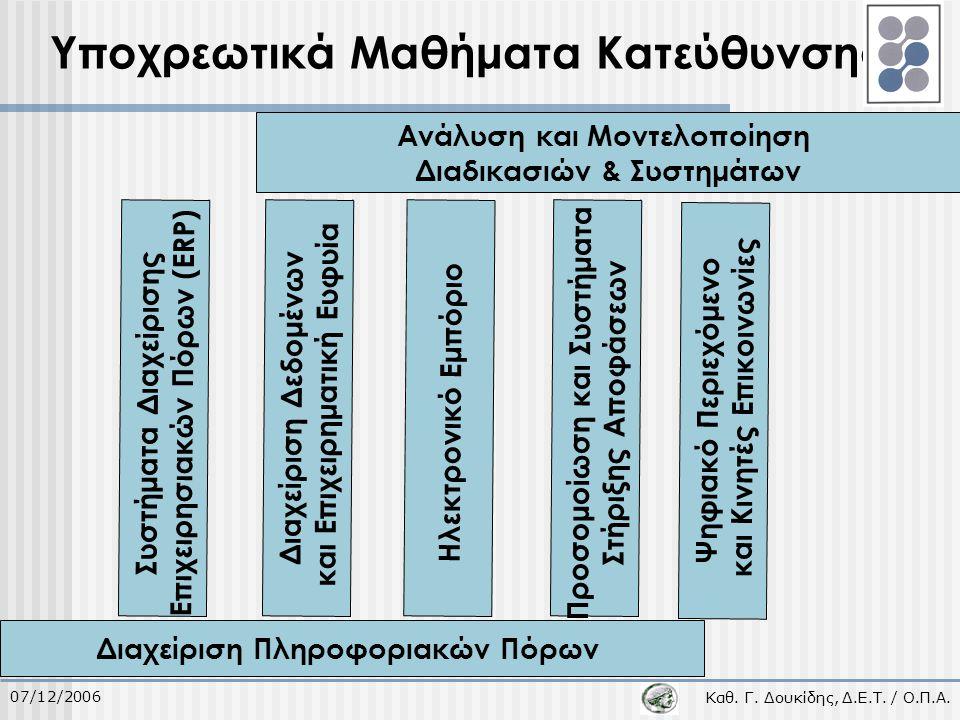 Καθ. Γ. Δουκίδης, Δ.Ε.Τ. / Ο.Π.Α. 07/12/2006 Υποχρεωτικά Μαθήματα Κατεύθυνσης Ανάλυση και Μοντελοποίηση Διαδικασιών & Συστημάτων Συστήματα Διαχείρισης