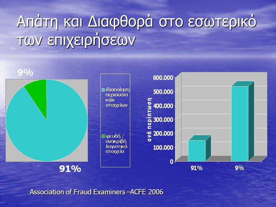 Απάτη και Διαφθορά στο εσωτερικό των επιχειρήσεων Association of Fraud Examiners –ACFE 2006